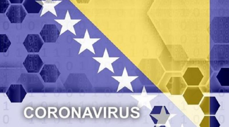 BiH, koronavirus