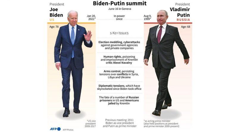 Biden, Putin, samit, Ženeva